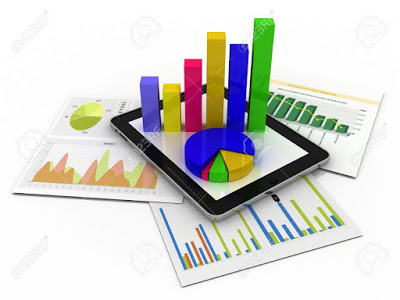 Herramientas de análisis para preguntas objetivas